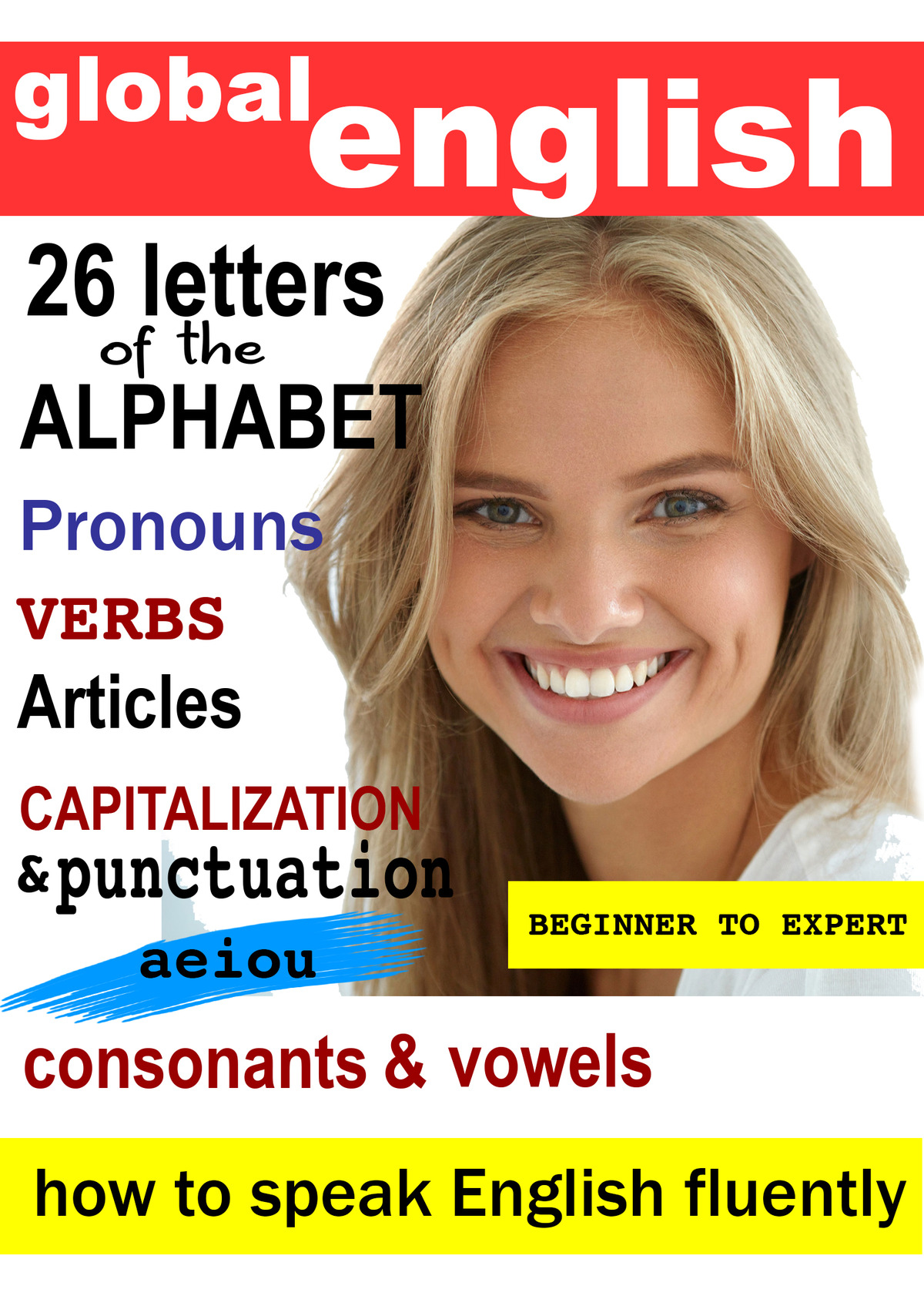 K7001 - The Alphabet, Consonants & Vowels, Capitalization & Punctuation, Personal Pronouns, The Verb 'to be', Articles