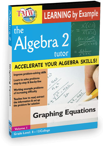 KA8635 - Graphing Equations