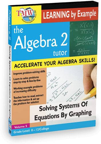 KA8639 - Solving Systems Of Equations By Graphing