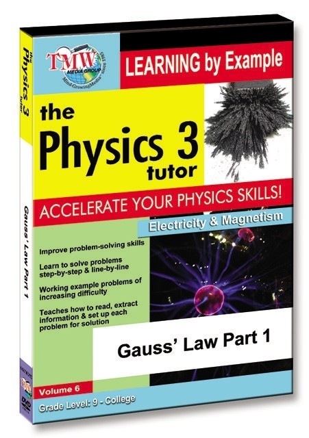 KA8798 - Gauss' Law Part 1